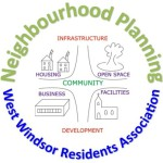 WWRA Neighbourhood Planning logo ©